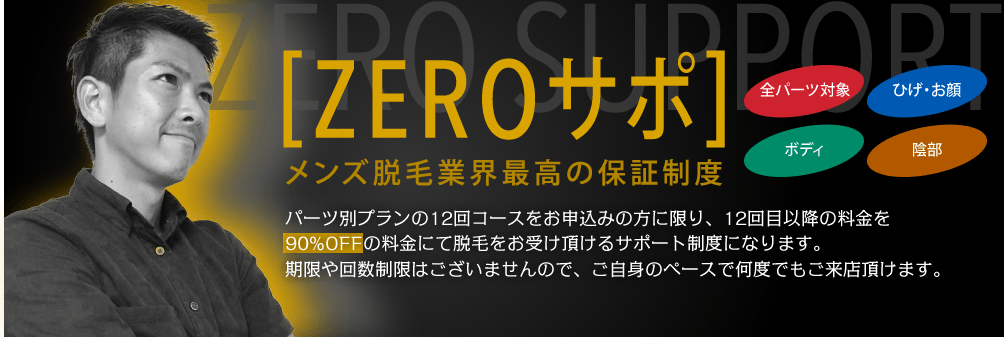 ZEROサポとは、パーツ別プランの12回プランをお申し込みの方に限り、12回目以降の料金を90%OFFの料金にて脱毛をお受 け頂けるサポート制度になります。もちろん期限や回数制限はございませんので、ご自身のペースで何度でもご来店頂けます。