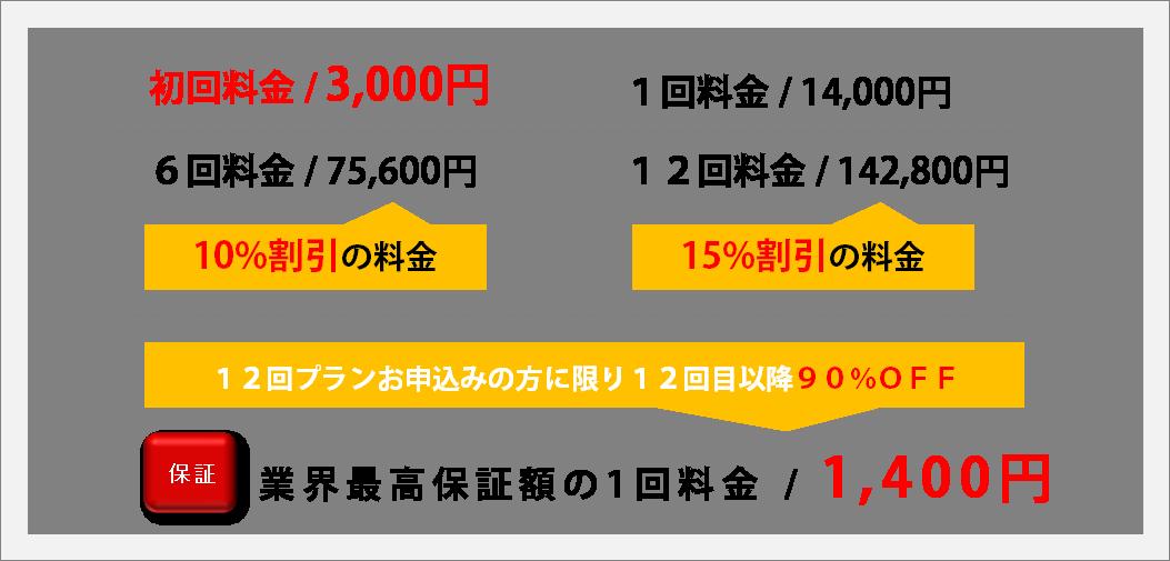ひざ上【太もも】脱毛料金説明初回3000円