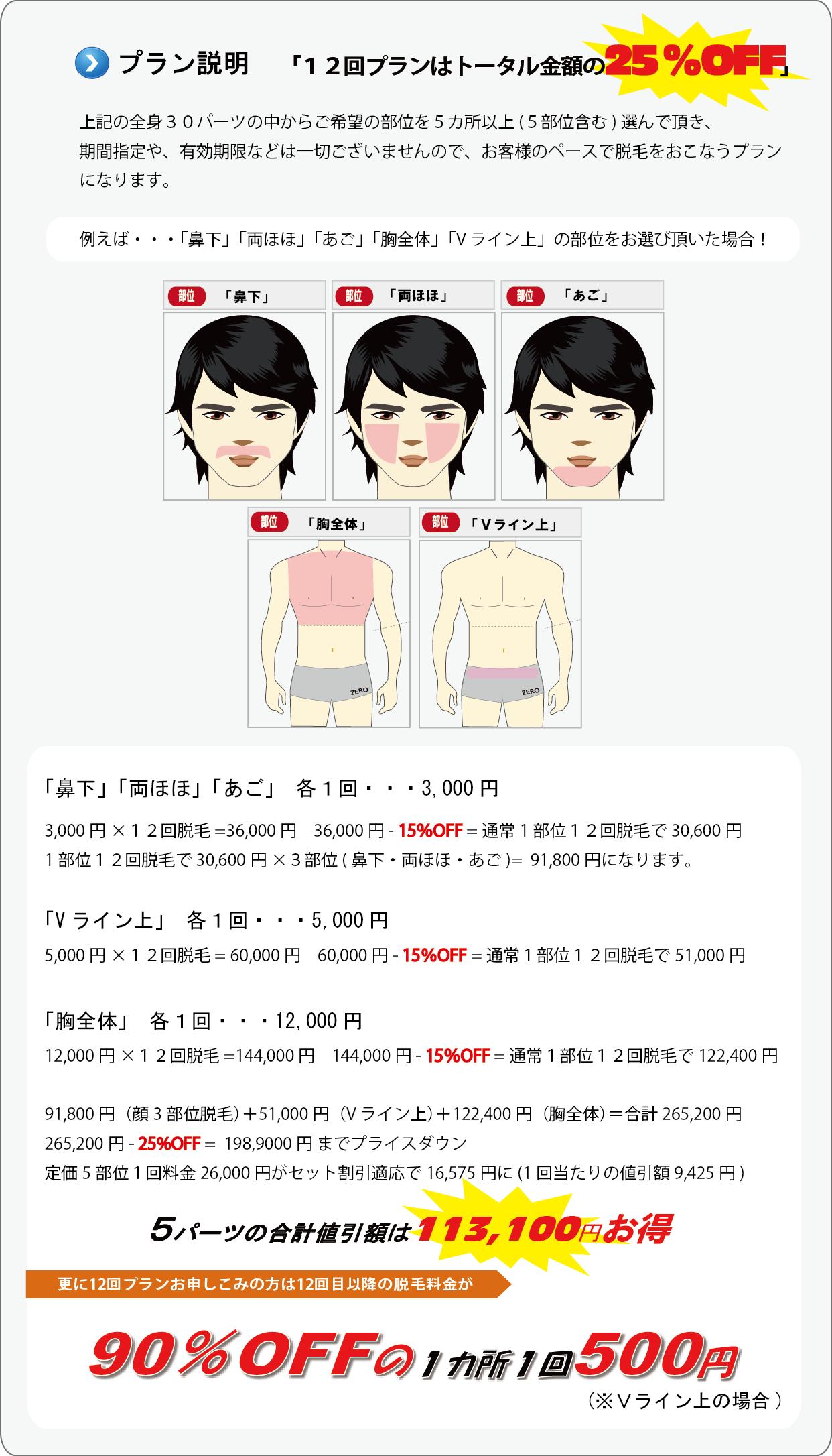 5部位12回セット脱毛の説明。上記の全身30パーツの中からご希望の部位を5カ所以上(5部位含む)選んで頂き、期間指定や、有効期限などは一切ございませんので、お客様のペースで脱毛をおこなうプランになります。例えば・・・「鼻下」「両ほほ」「あご」「胸全体」「Vライン上」の部位をお選び頂いた場合!「鼻下」「両ほほ」「あご」 各1回・・・3,000円3,000円×12回脱毛=36,000円 36,000円 - 15%OFF = 通常1部位12回脱毛で30,600円1部位12回脱毛で30,600円 ×3部位 (鼻下・両ほほ・あご)=  91,800円になります。「Vライン上」 各1回・・・5,000円5,000円×12回脱毛= 60,000円 60,000円- 15%OFF =通常1部位12回脱毛で51,000円「胸全体」 各1回・・・12,000円12,000円×12回脱毛 =144,000 円 144,000円- 15%OFF =通常1部位12回脱毛で122,400円91,800円(顔3部位脱毛)+51,000円(Vライン上)+122,400円(胸全体)=合計265,200円265,200円- 25%OFF =  198,9000円 までプライスダウン定価5部位1回料金26,000円がセット割引適応で16,575円に (1回当たりの値引額9,425円) 5部位の合計値引き額は113,110円お得になります。
