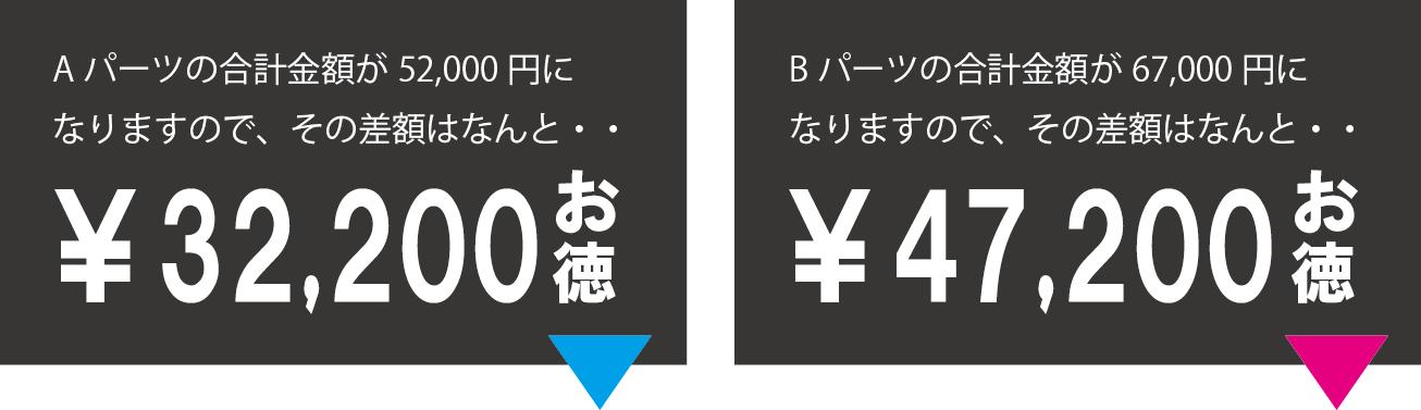 Aパーツの合計金額が52,000円に なりますので、その差額はなんと・・¥32,200お得に。Bパーツの合計金額が67,000円に なりますので、その差額はなんと・・¥47,200お得に。