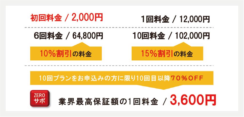 背中上脱毛料金説明、初回2000円