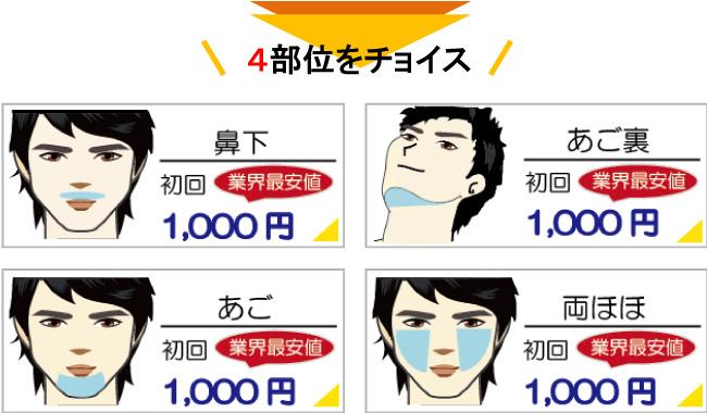 8つのヒゲ脱毛部位から長崎諫早限定ヒゲ脱毛キャンペーンは4部位をお選び頂けます。(例)鼻下、あご、あご裏、両頬