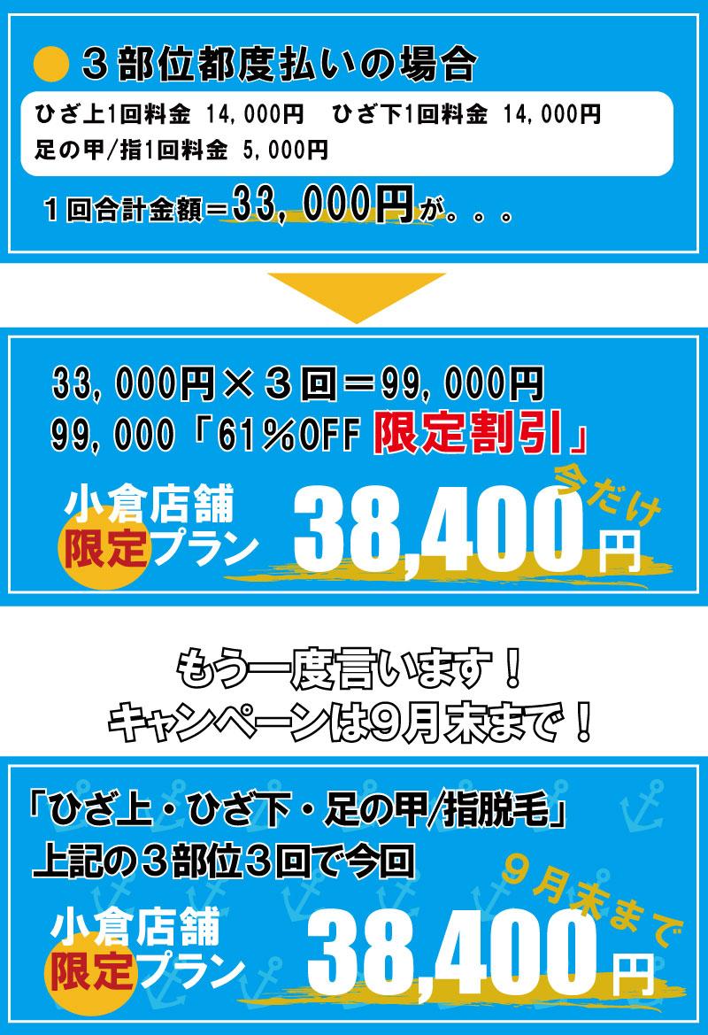 小倉限定足脱毛キャンペーンはどれくらい安いのか? 3部位都度払いの場合。ひざ上1回料金 14,000円・ひざ下1回料金 14,000円・足の甲/指1回料金 5,000円=1回合計金額=33,000円が。。。33,000円×3回=99,000円、99,000が61%OFFの限定割引で、38,400円に!キャンペーンは9月末まで!もう一度言います!「ひざ上・ひざ下・足の甲/指脱毛」上記の3部位3回で今回、小倉店限定で38,400円は今だけの限定価格です。ご予約はお早めに!