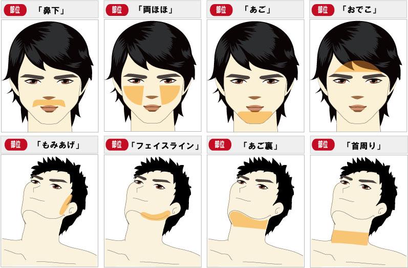 京都メンズ脱毛 キャンペーン第2弾 顔脱毛・ヒゲ脱毛全8部位(鼻下脱毛、頬脱毛、おでこ眉間脱毛、口まわり脱毛、あご髭脱毛、あご裏脱毛、首脱毛、もみあげ脱毛)