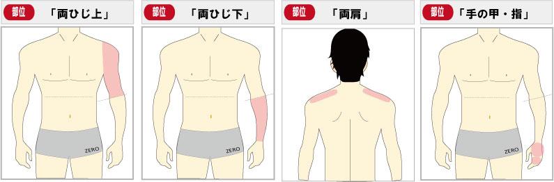 京都メンズ脱毛 キャンペーン第2弾うで脱毛全4部位