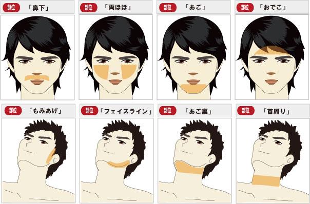 デザインヒゲ脱毛 可能範囲一覧 (あご・あご裏・鼻下・両頬・フェイスライン・もみあげ・首周り)