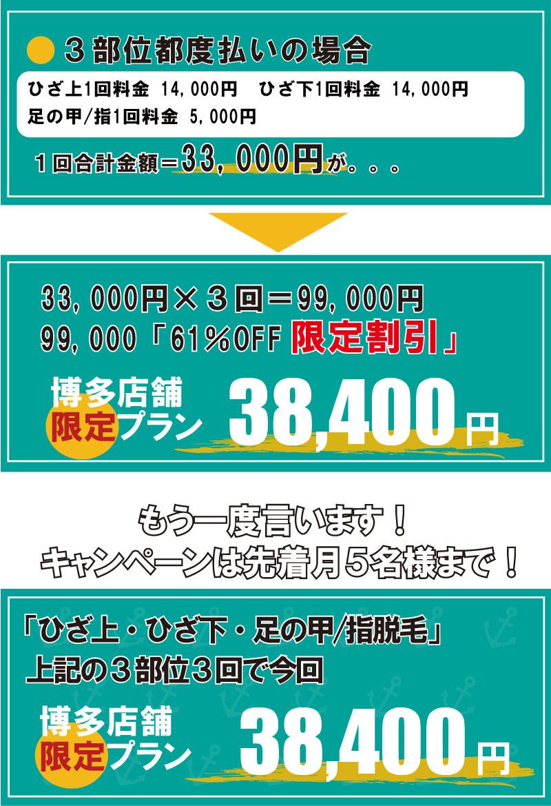 限定足脱毛キャンペーンはどれくらい安いのか? 3部位都度払いの場合。ひざ上1回料金 14,000円・ひざ下1回料金 14,000円・足の甲/指1回料金 5,000円=1回合計金額=33,000円が。。。33,000円×3回=99,000円、99,000が61%OFFの限定割引で、38,400円に!キャンペーンは9月末まで!もう一度言います!「ひざ上・ひざ下・足の甲/指脱毛」上記の3部位3回で今回、小倉店限定で38,400円は今だけの限定価格です。ご予約はお早めに!